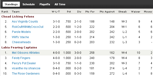 http://purplejesus.files.wordpress.com/2010/10/wk4pjdleaguestandings.png