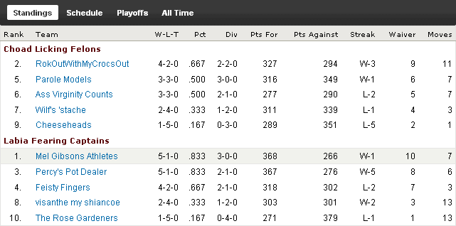 http://purplejesus.files.wordpress.com/2010/10/wk6pjdleaguestandings.png