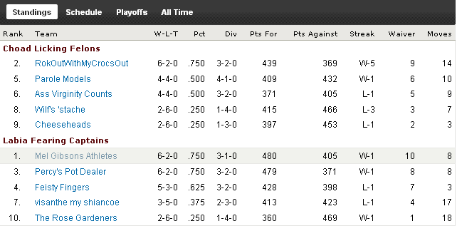 http://purplejesus.files.wordpress.com/2010/11/pjdleaguewk8standings.png