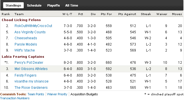 http://purplejesus.files.wordpress.com/2010/11/wk10pjdleaguestandings.png