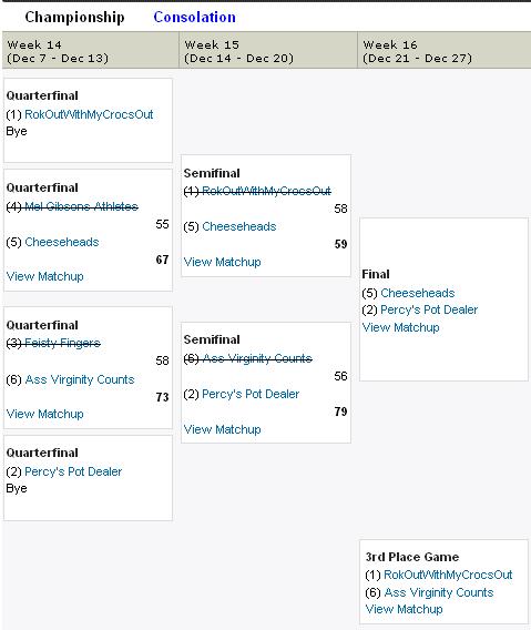 http://purplejesus.files.wordpress.com/2010/12/championshipspjdleague.png?w=640