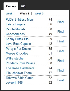 http://purplejesus.files.wordpress.com/2011/09/pjd-league-wk2-2011-results.jpg
