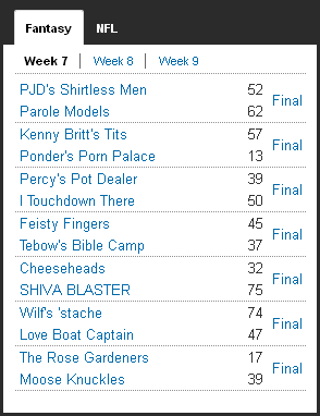 http://purplejesus.files.wordpress.com/2011/10/pjd-fantasy-league-week-7-results.png