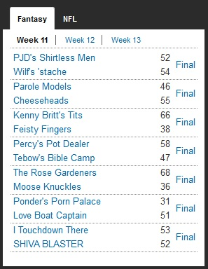 http://purplejesus.files.wordpress.com/2011/11/pjd-fantasy-2011-wk11-standings.jpg