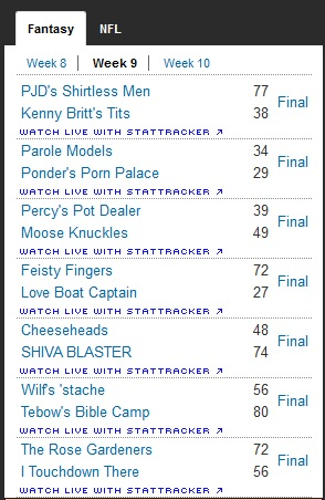 http://purplejesus.files.wordpress.com/2011/11/pjd-fantasy-league-wk9-results.jpg