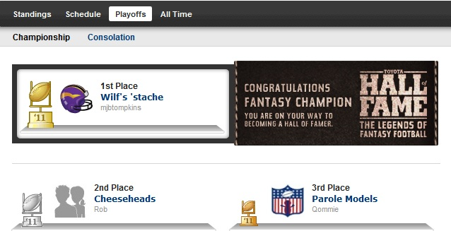 http://purplejesus.files.wordpress.com/2011/12/pjd-fantasy-2011-champ-trophies.jpg