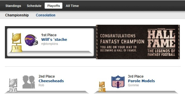 http://purplejesus.files.wordpress.com/2011/12/pjd-fantasy-2011-champ-trophies.jpg?w=625