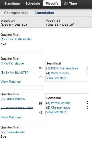 http://purplejesus.files.wordpress.com/2011/12/pjd-fantasy-2011-wildcard-bracket.jpg
