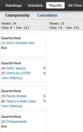 http://purplejesus.files.wordpress.com/2011/12/pjd-fantasy-wk12-2011-playoff-standings.jpg?w=640