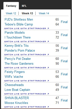 http://purplejesus.files.wordpress.com/2011/12/pjd-fantasy-wk12-2011-results.jpg