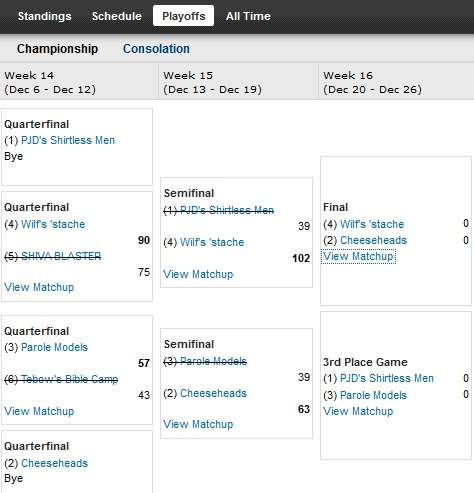 http://purplejesus.files.wordpress.com/2011/12/pjd-fantasy2011-champweek-playoffbracket.jpg
