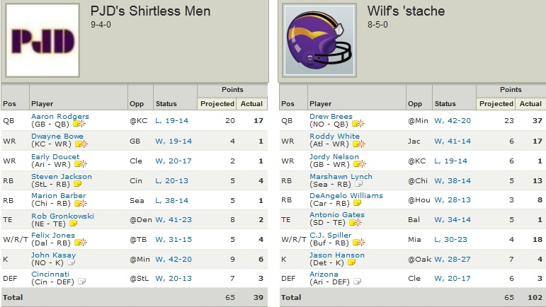 http://purplejesus.files.wordpress.com/2011/12/pjd-fantasy2011-champweek-results001.jpg